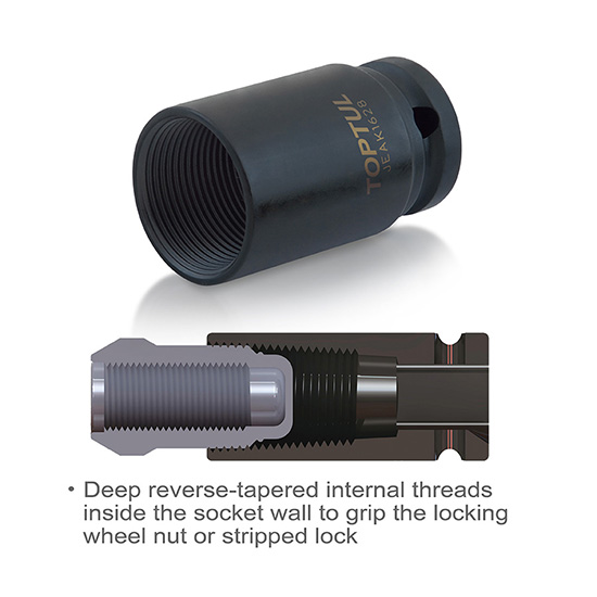 8pcs Lug Nut Remover Wheel Lock Removal Tool Kit